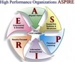 High Performing Organizations ASPIRE