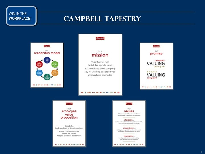 Campbells-Tapestry