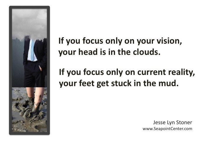 Focus on your vision AND your current reality